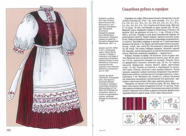 Русско народная сарафаны как сделать