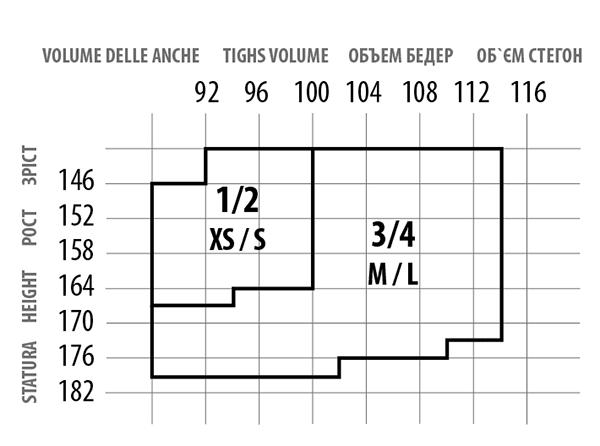 Чулки OMSA Malizia размер 4 плотность 40 Den Sierra