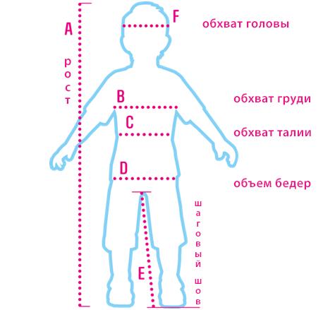 Mens merit женская одежда