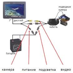 sititek.ru_FishCam-700_2.jpg