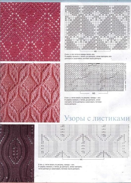 Фото и схемы вязания на спицах для туники
