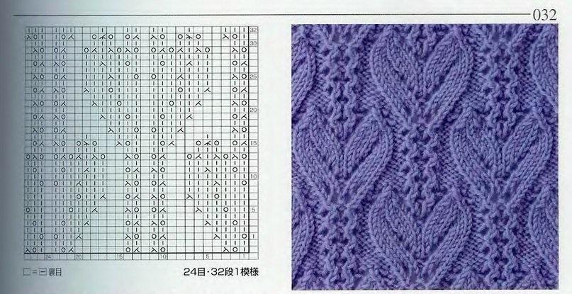 Красивые узоры вязание спицами