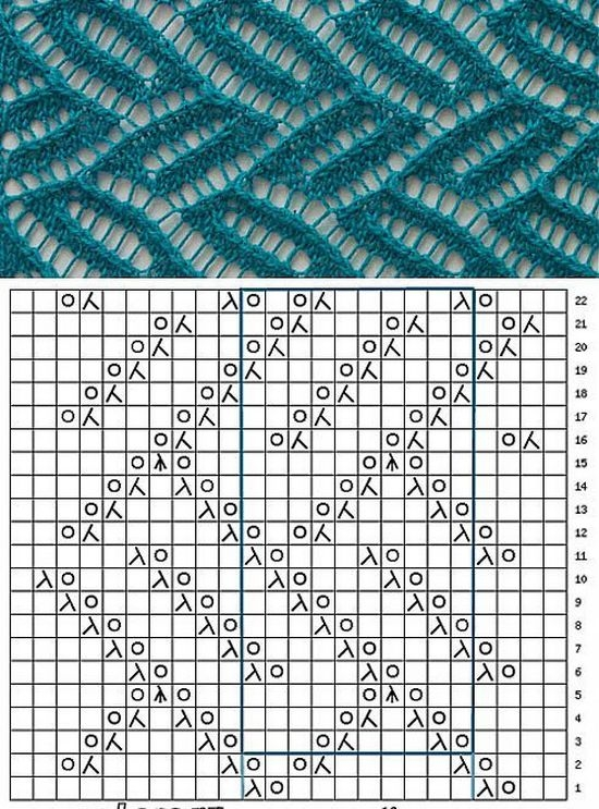 Просмотр схем вязания узоров