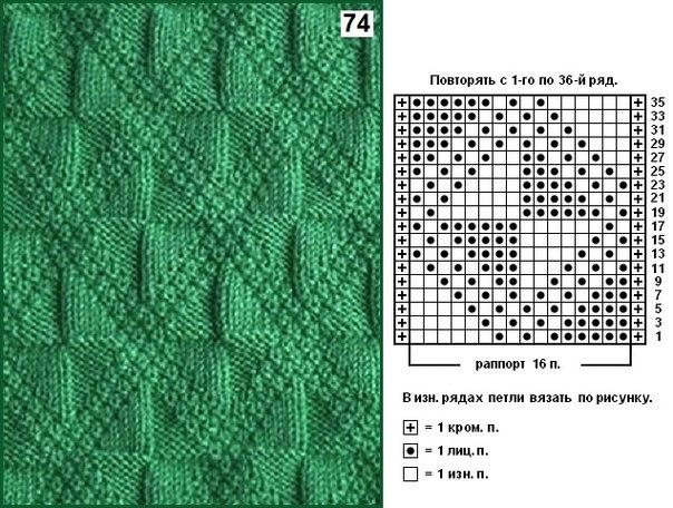 Простые схемы рисунка вязания спицами