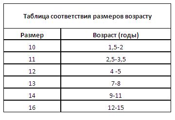 Таблица_варежки.png