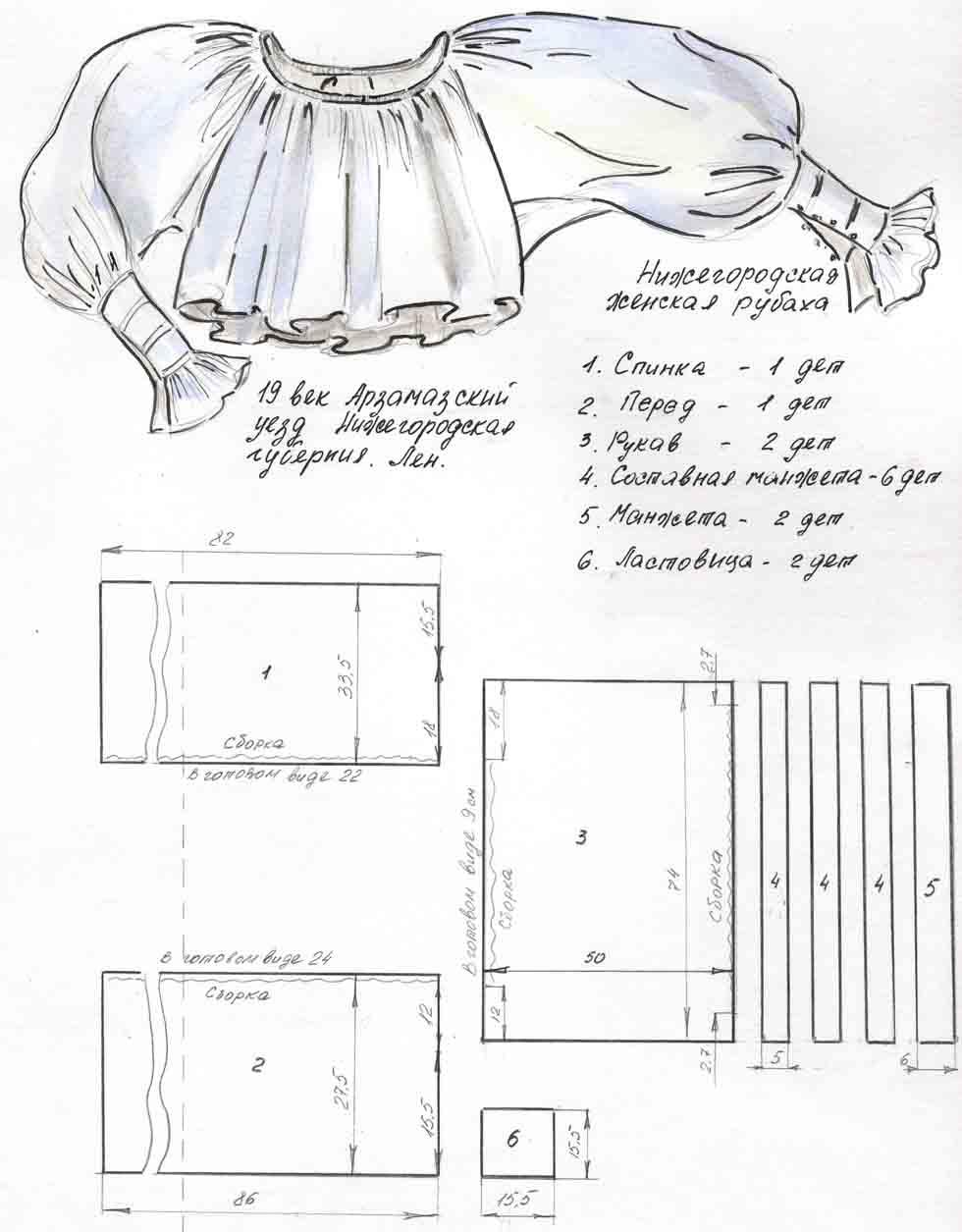Выкройка народной рубахи платья 195