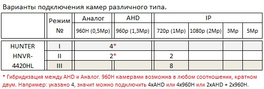 HUNTER_HNVR-4420HL.jpg