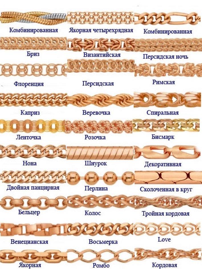 Виды плетения цепей из золота