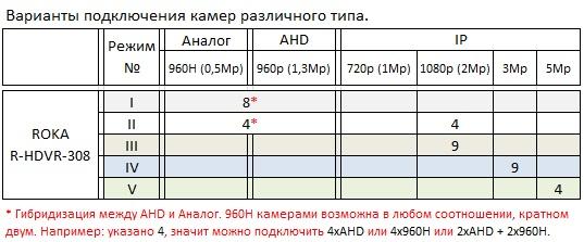 ROKA_R-HDVR-308.jpg