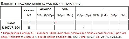 ROKA_R-HDVR-104.jpg