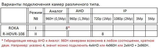 ROKA_R-HDVR-108.jpg