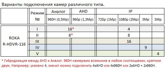 ROKA_R-HDVR-116.jpg