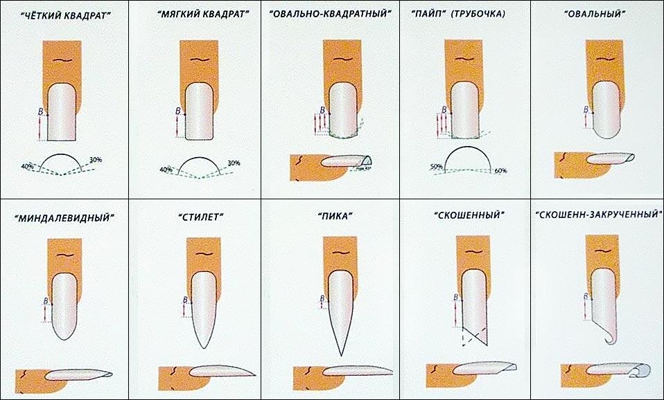 Как сделать квадратной формы ногти