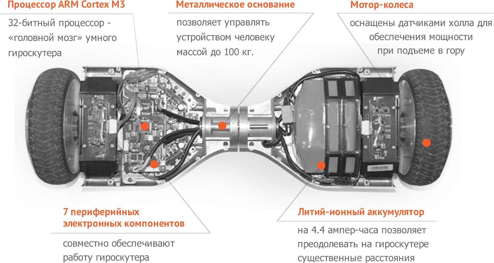 Защита гироскутера от воды своими руками