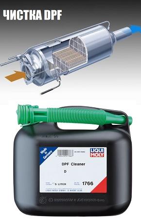 Чистка сажевого фильтра дизельного двигателя