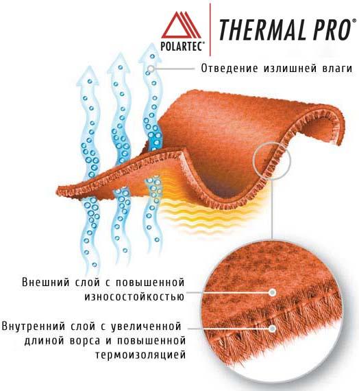Polartec__thermal_pro_big.jpg