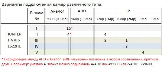 HUNTER_HNVR-1622HL.jpg