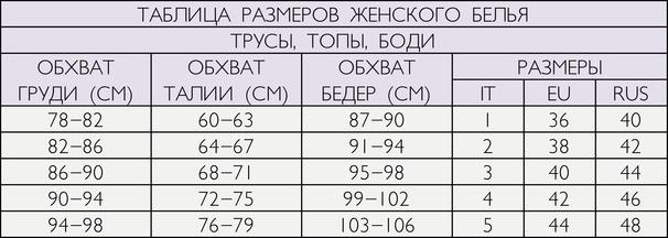 Таблица_Innamore.png