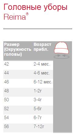 Size-cap.jpg