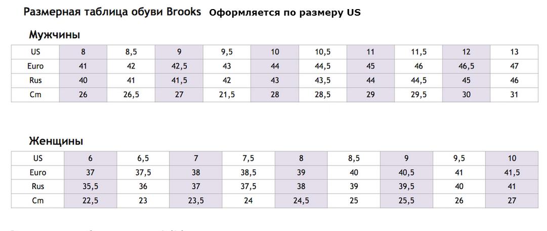 Brooks_таблица_размеров_обуви2.png