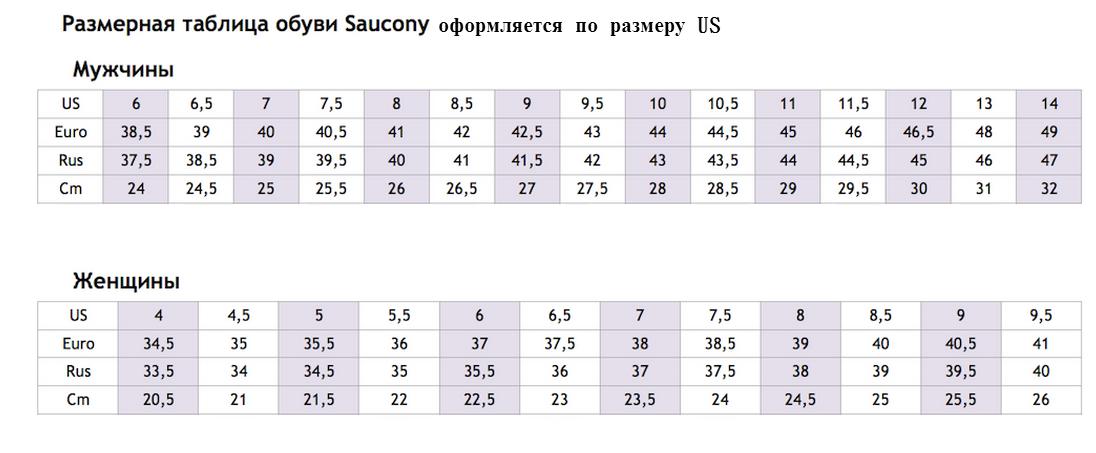Saucony_таблица_размеров_обуви.png