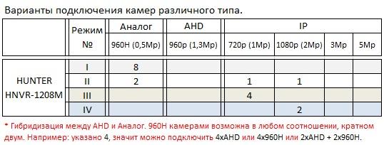 HUNTER_HNVR-1208M.jpg