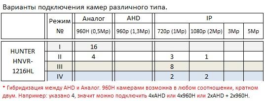 HUNTER_HNVR-1216HL.jpg