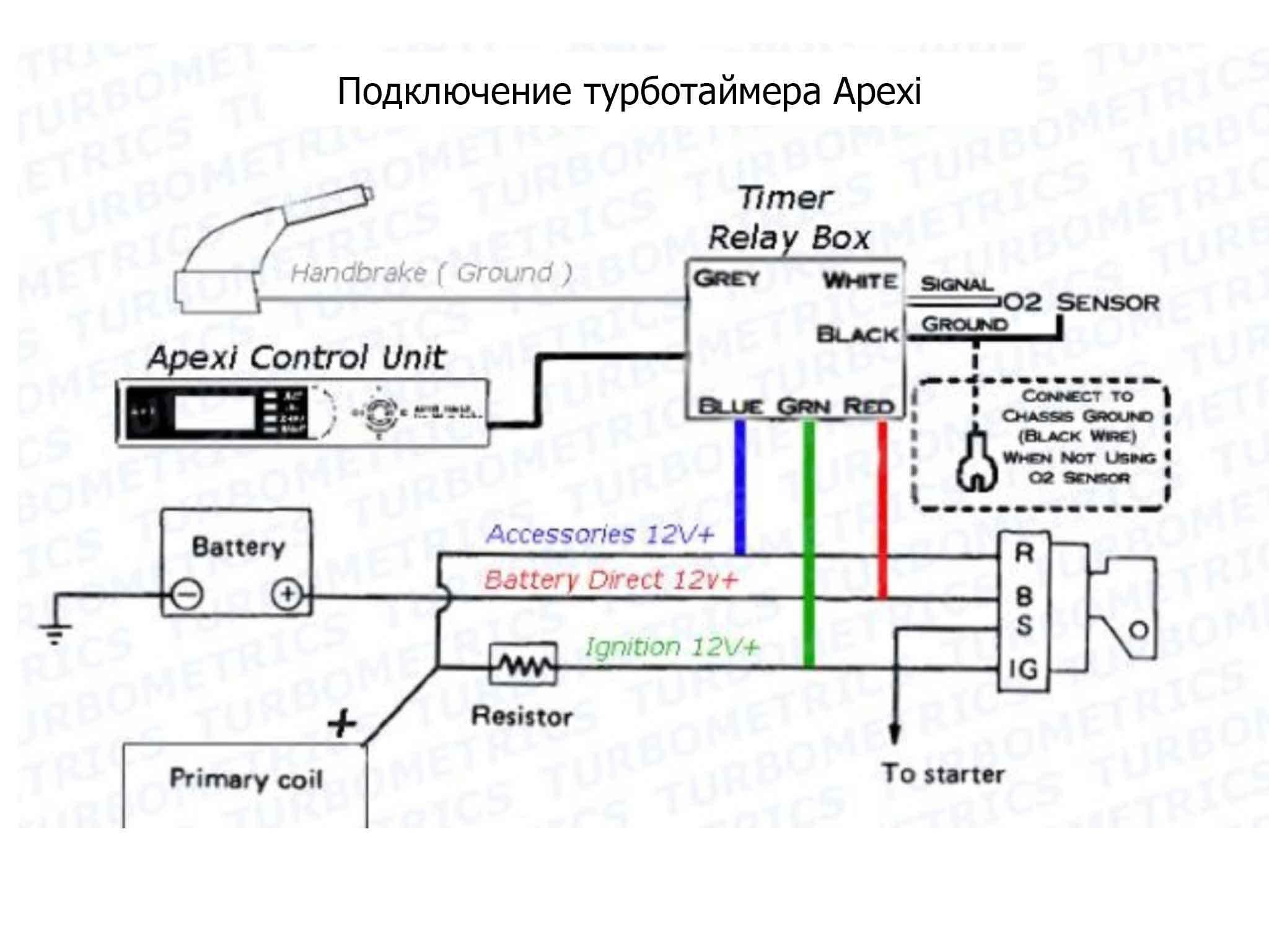 Установка турботаймера на дизельные автомобили своими руками 1