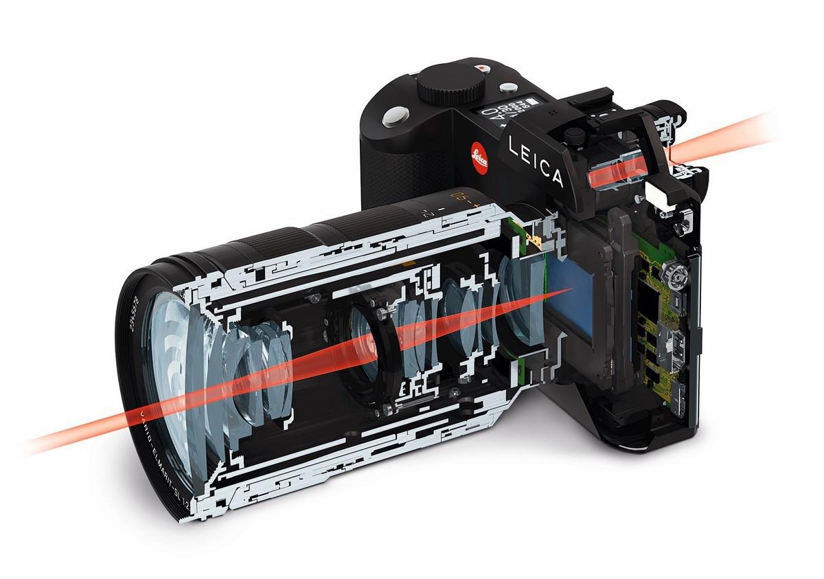 Продажа Фотоаппаратов