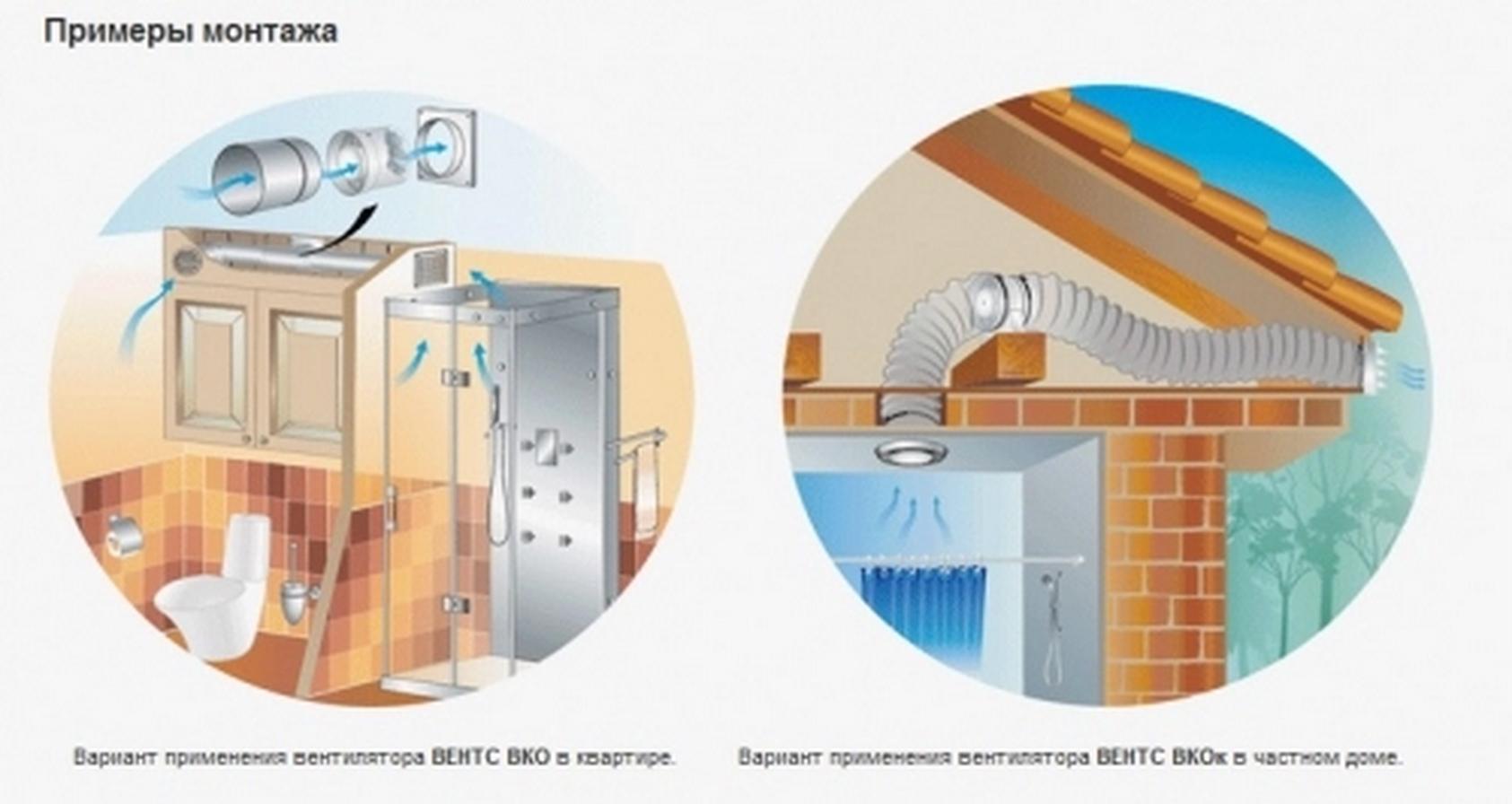 Как сделать вентиляцию в ванной и в туалете