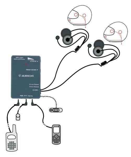 Проводные переговорные устройства своими руками