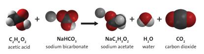 Химическая реакция пищевой соды и уксуса - выделяется углекислый газ