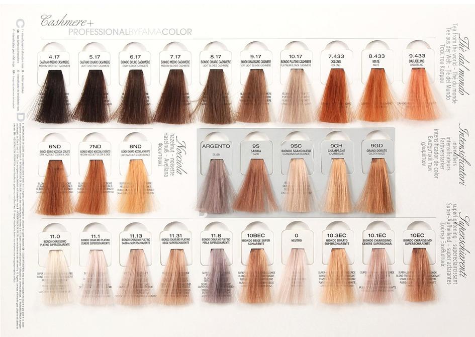 профессиональная краска для волос велла отзывы