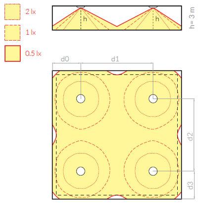 Схема расстановки светильников аварийного антипанического освещения BOA 3W