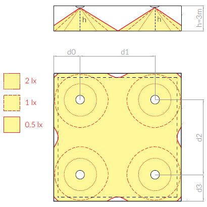 Схема расстановки светильников аварийного антипанического освещения BOA-NI M1, M2