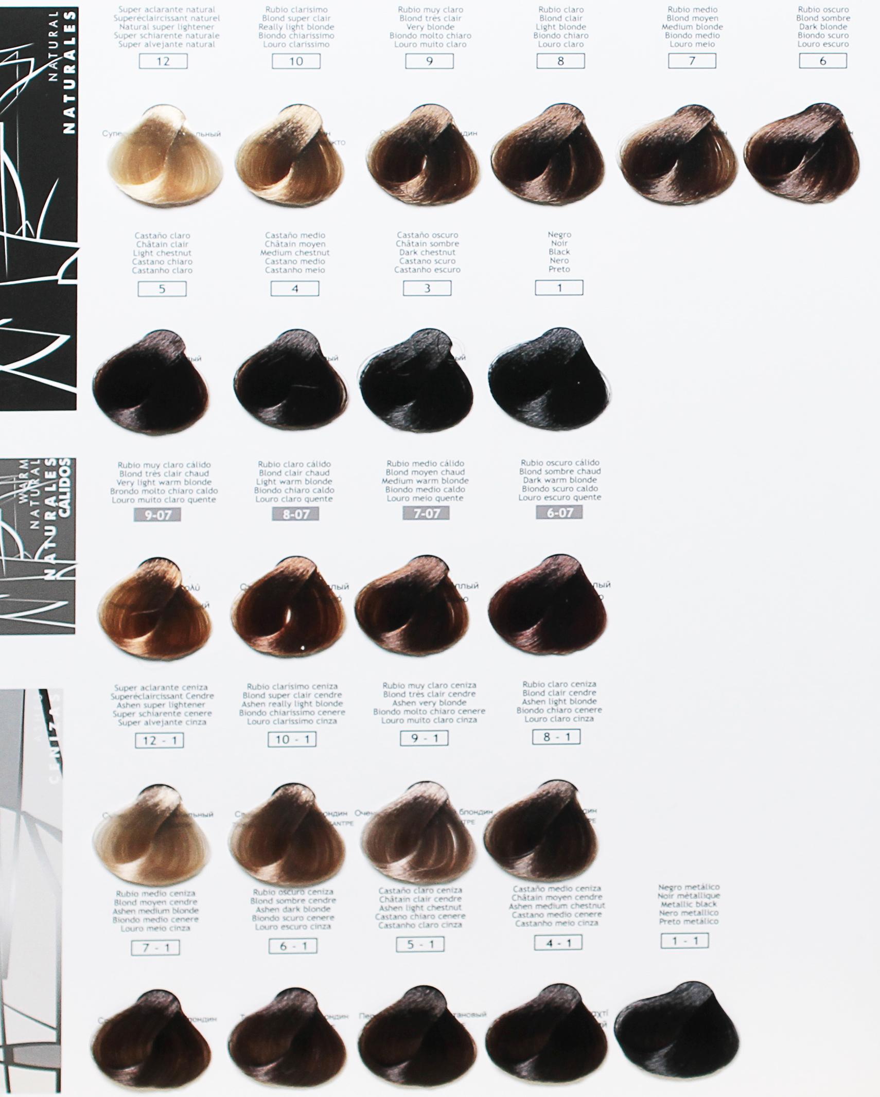 Nirvel отзывы краска для волос