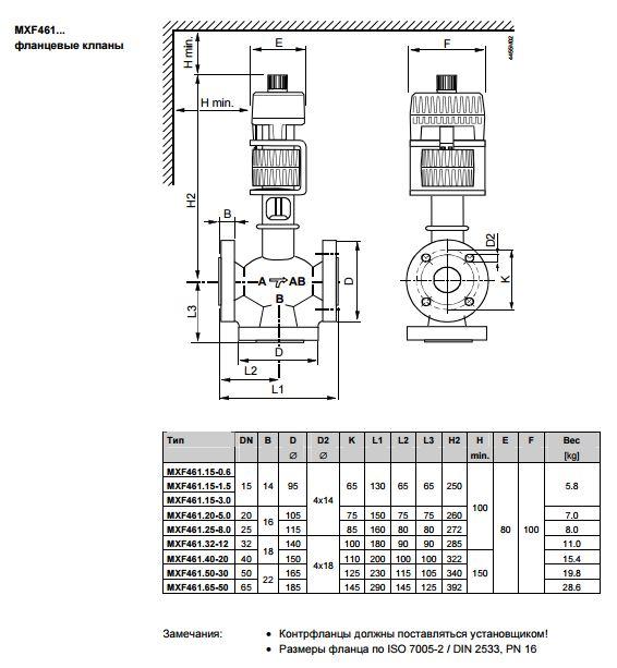 Размеры магнитного клапана Siemens MXF461.65-50U