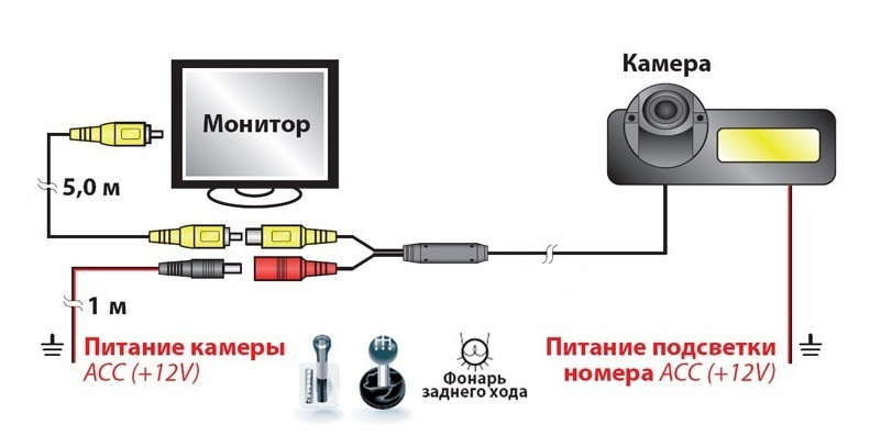 установка_камеры_схема.jpg