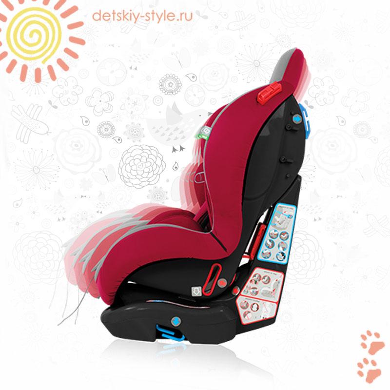 автокресло baby design milo, купить, стоимость, цена, автокресло мило, беби дизайн, заказать, бесплатная доставка, отзывы, гарантия, официальный дилер baby design, milo 0-1-2, интернет магазин