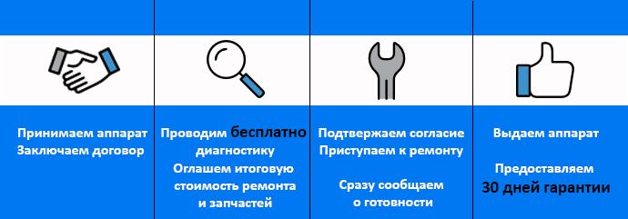 процесс_ремонта.jpg