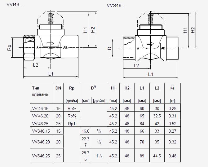 Размеры клапана регулирующего Siemens VVI46.15