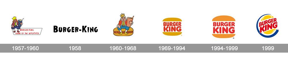 Burger King доготип