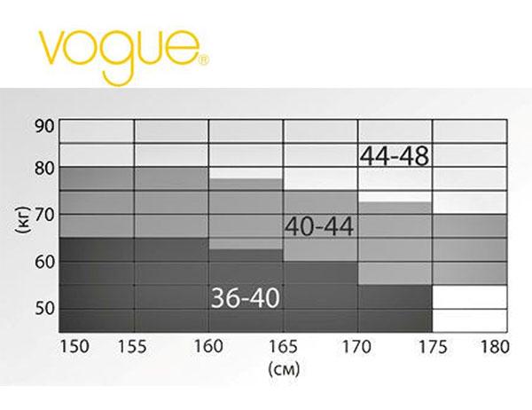 Таблица размеров женских колготок Vogue