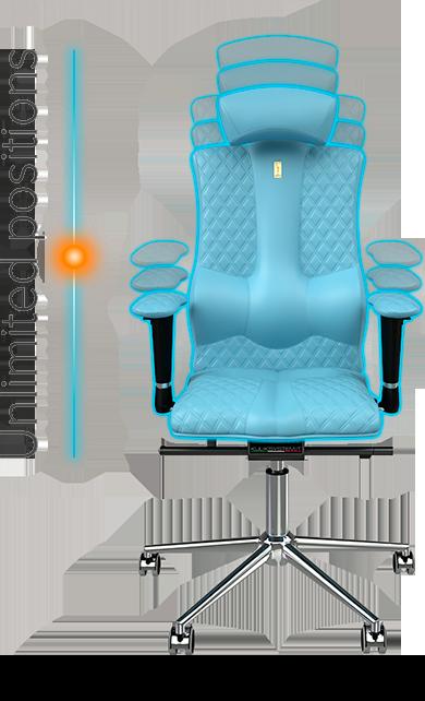 Регулировка ВЫСОТЫ кресла