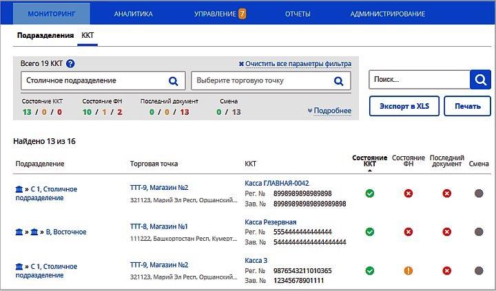 Комплексный мониторинг онлайн-касс в личном кабинете ОФД
