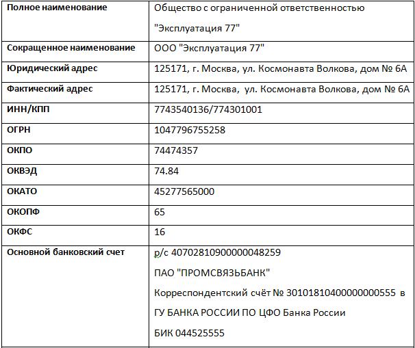 Эксплуатация_77_с_10.02.16_ПРОМСВЯЗЬБАНК_.png