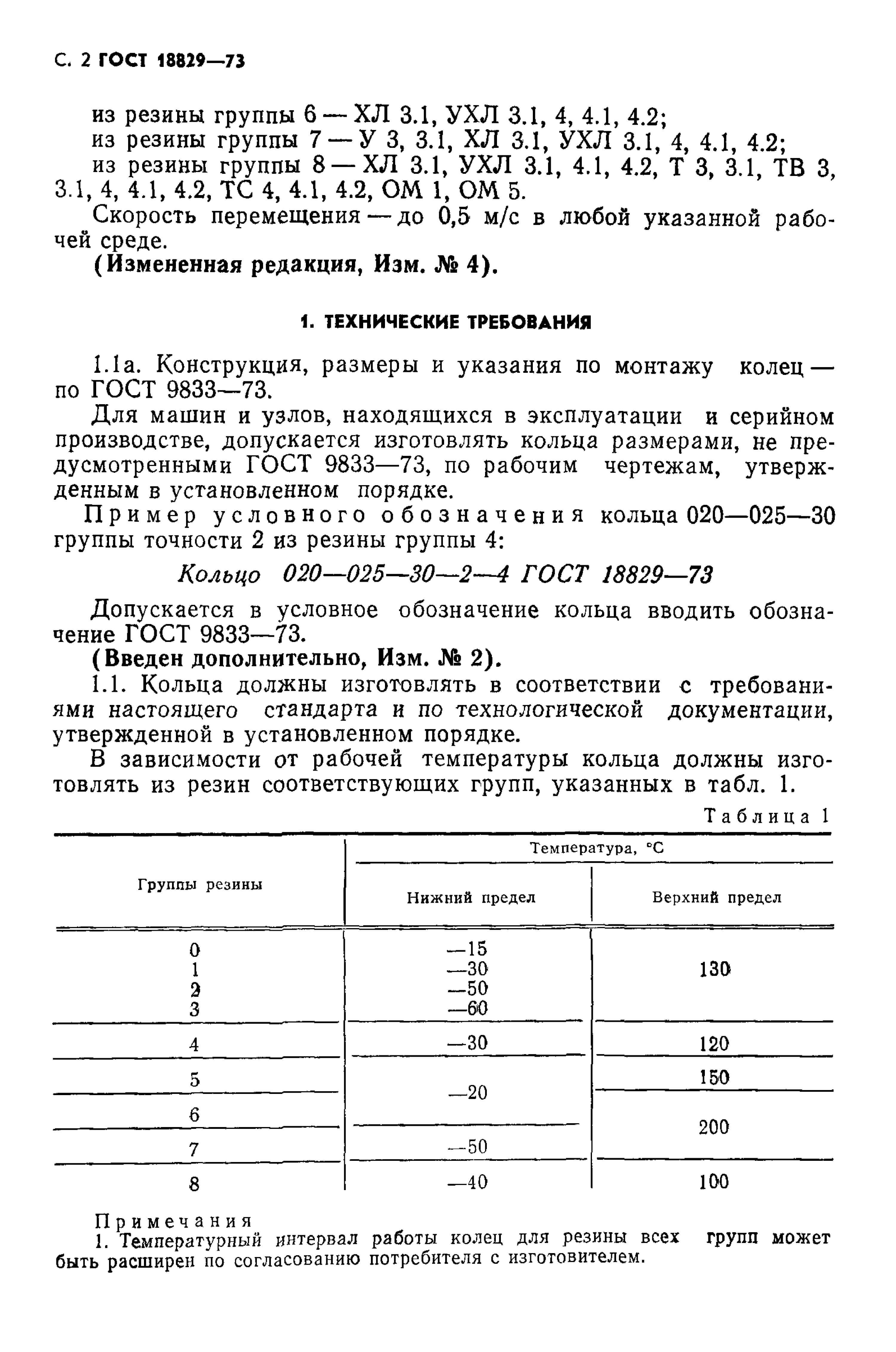 GOST_18829-73__3_.jpg