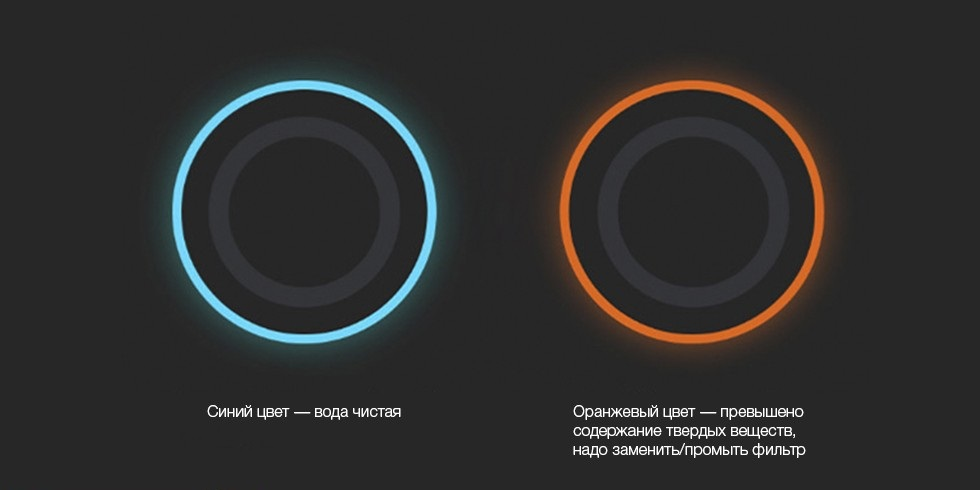 Очиститель воды Xiaomi Viomi Water чистая фильтрация