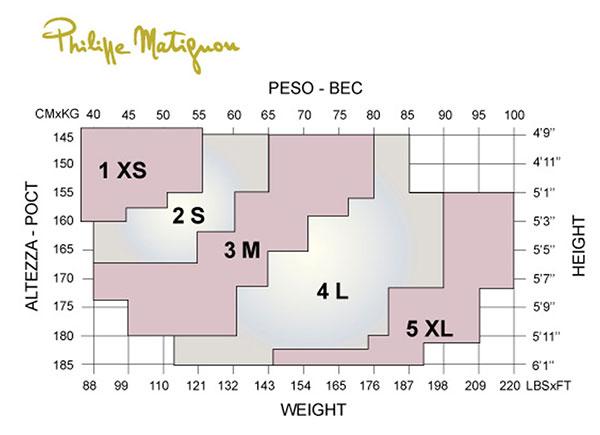 Таблица размеров женских колготок Philippe Matignon