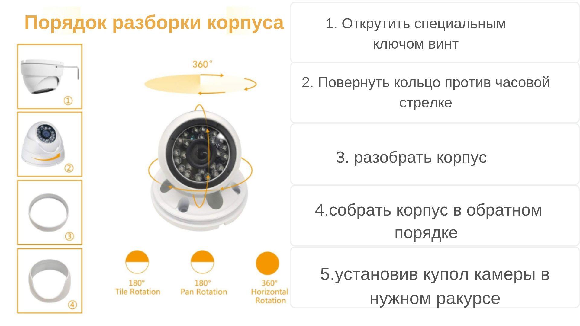 Схема разборки -сборки  купольной камеры CAICO TECH CCTV
